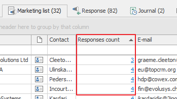 Responses Count