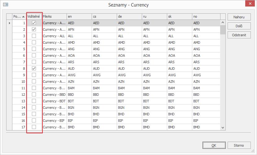 Viditelné položky seznamu měn