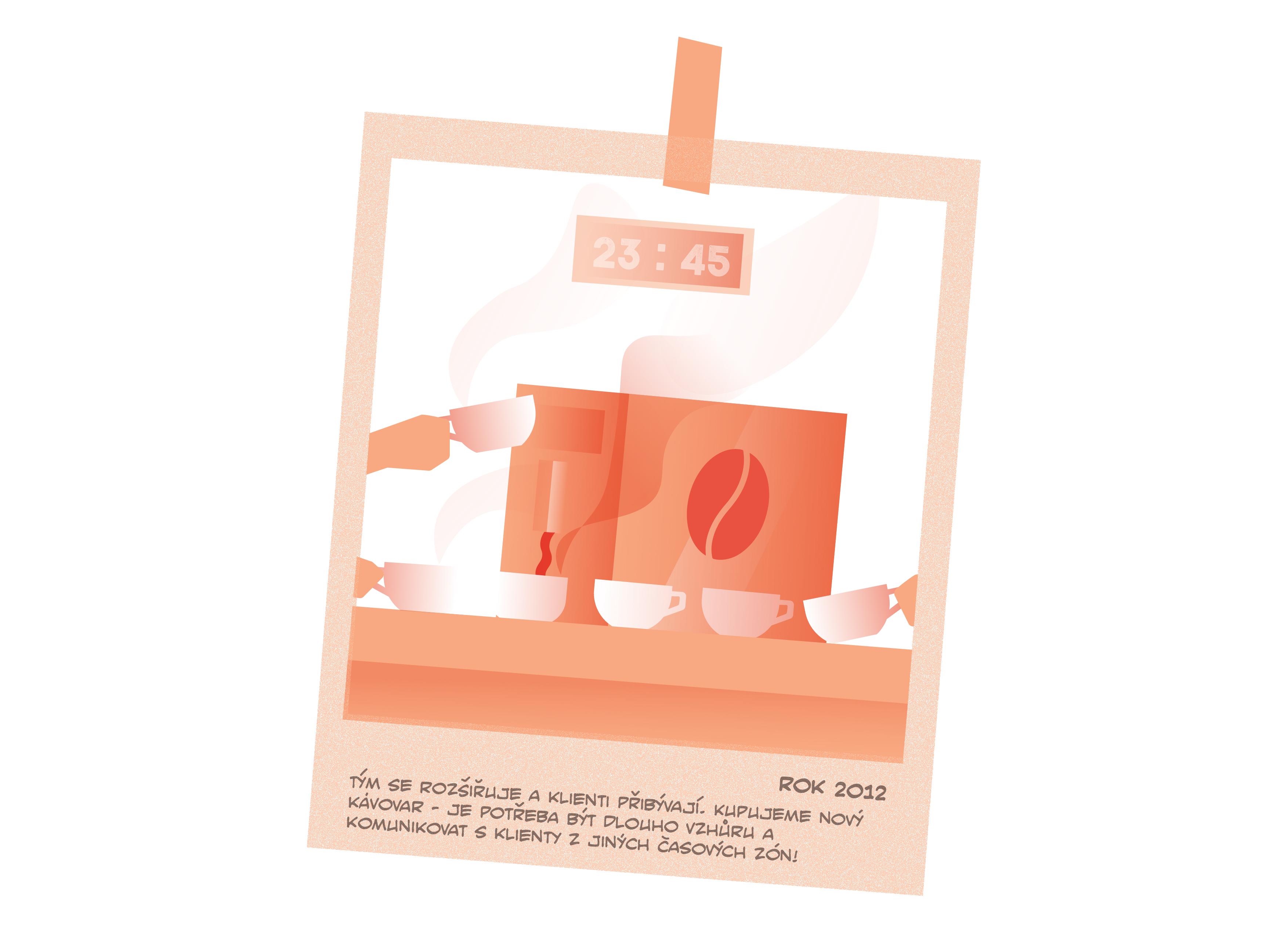 eWay-CRM 2012