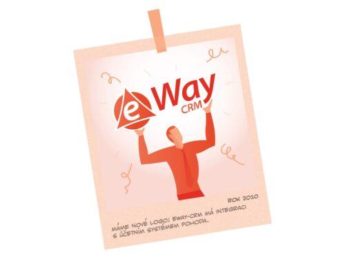 eWay-CRM 2010