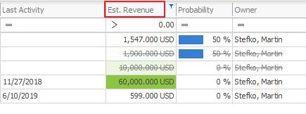Estimated Revenue Column