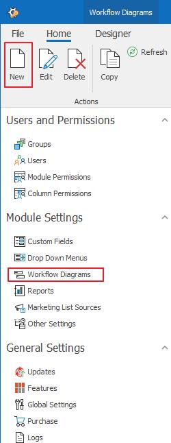 New Workflow Diagram