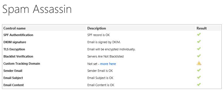 Improve mails