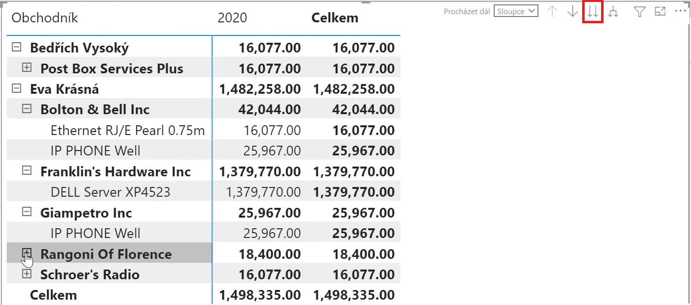 Power BI tabulka prodejů